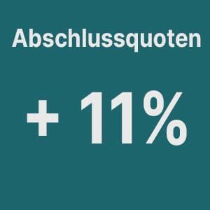 Ergebnis Abschlussquoten REDNUX