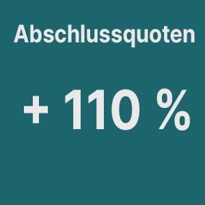 Ergebnis Mediatouch Absprungsquote
